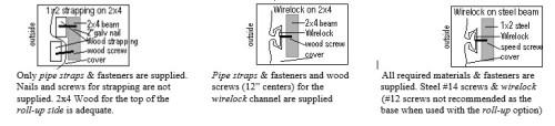 sidewall-fasteners